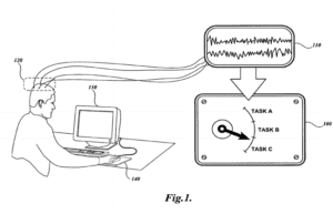Patents for Reading Your Mind | Albright IP Limited