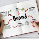 Branding Trade Mark