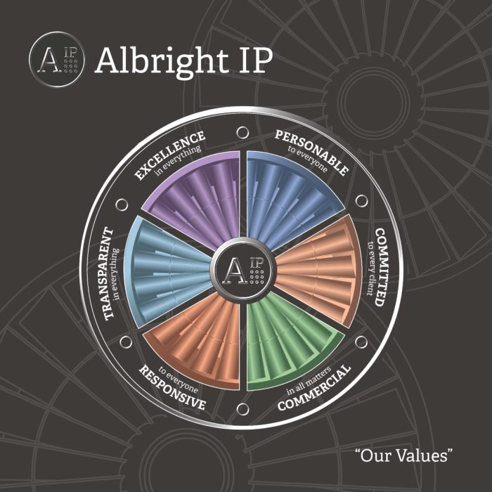 Albright IP - Our Values